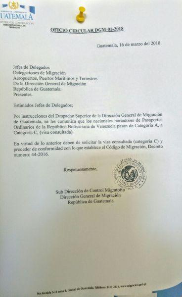 circular visa guatemala