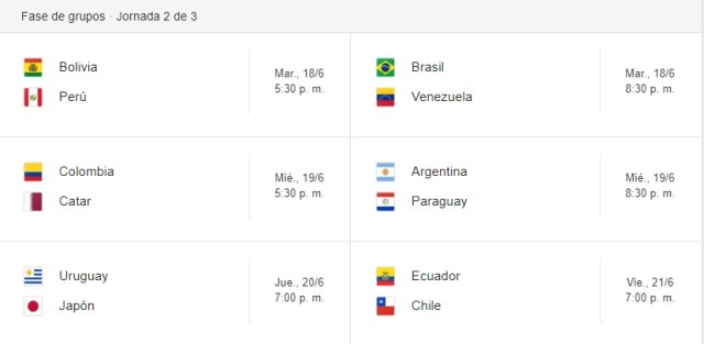 Calendario Copa America 2019